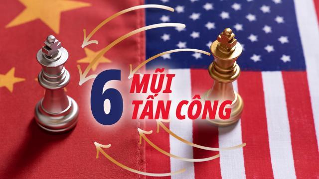 Chính quyền Trump bao vây ĐCSTQ bằng 6 mũi tấn công. Mỹ muốn tách rời Trung Quốc?